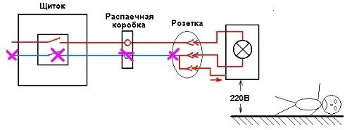 sistema-tn-c-posledstviya-pri-obryve-nulya