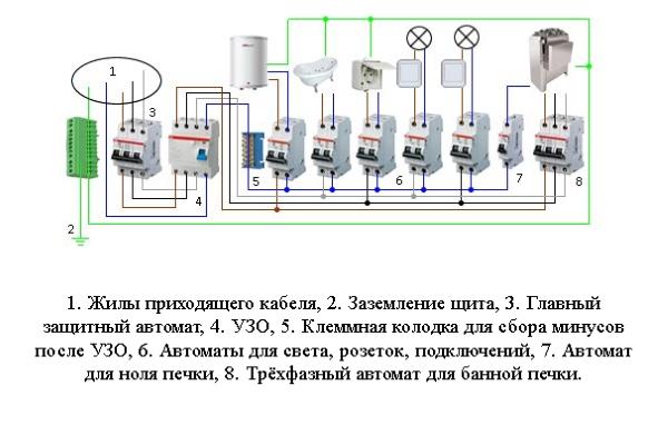 sxema-elektroshhita-v-komnate-otdyxa-bani