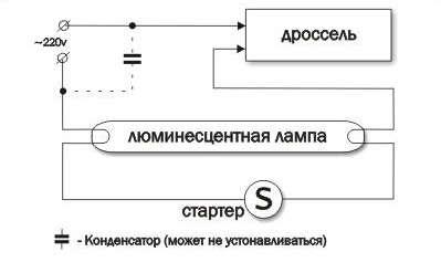 sxema-podklyucheniya-lyuminescentnoj-lampy