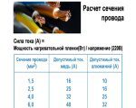 kalkulyator-rascheta-secheniya-provoda-po-moshhnosti-i-toku