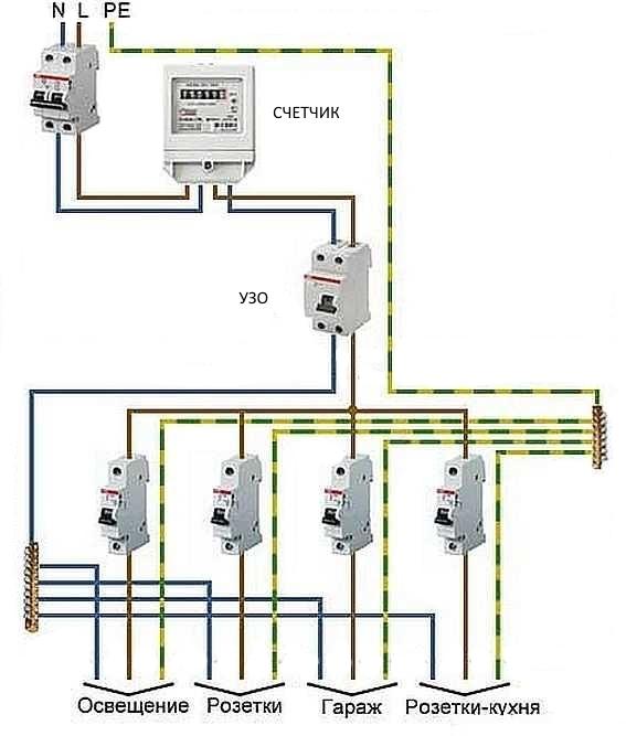схемы электропроводки с УЗО