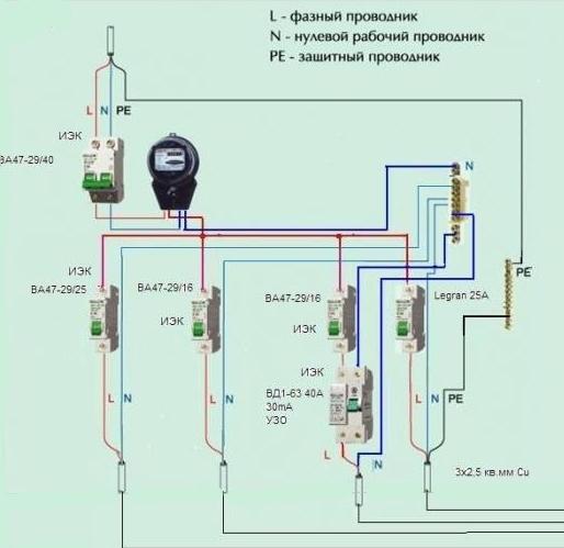 Схема электропроводки с УЗО для группы