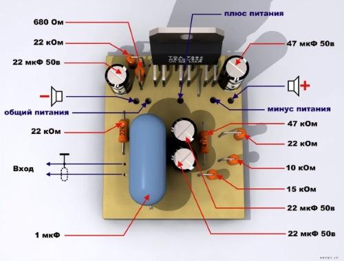 Вид стандартной микросхемы