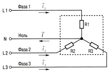 Схема соединений нагрузок звезда