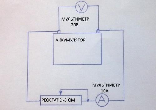 Проверка емкости аккумулятора мультиметром и реостатом