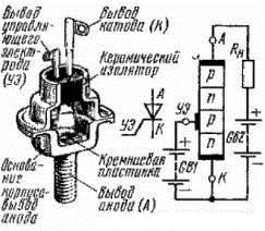 Thyristor device
