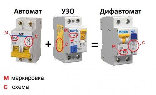 Отличие Дифавтомата от автомата и УЗО