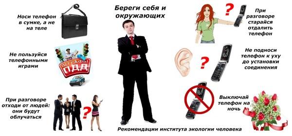 Рекомендации по использованию телефона