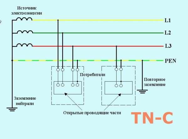 TN -C