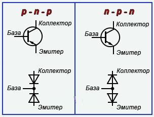 Эквивалентные схемы транзисторов
