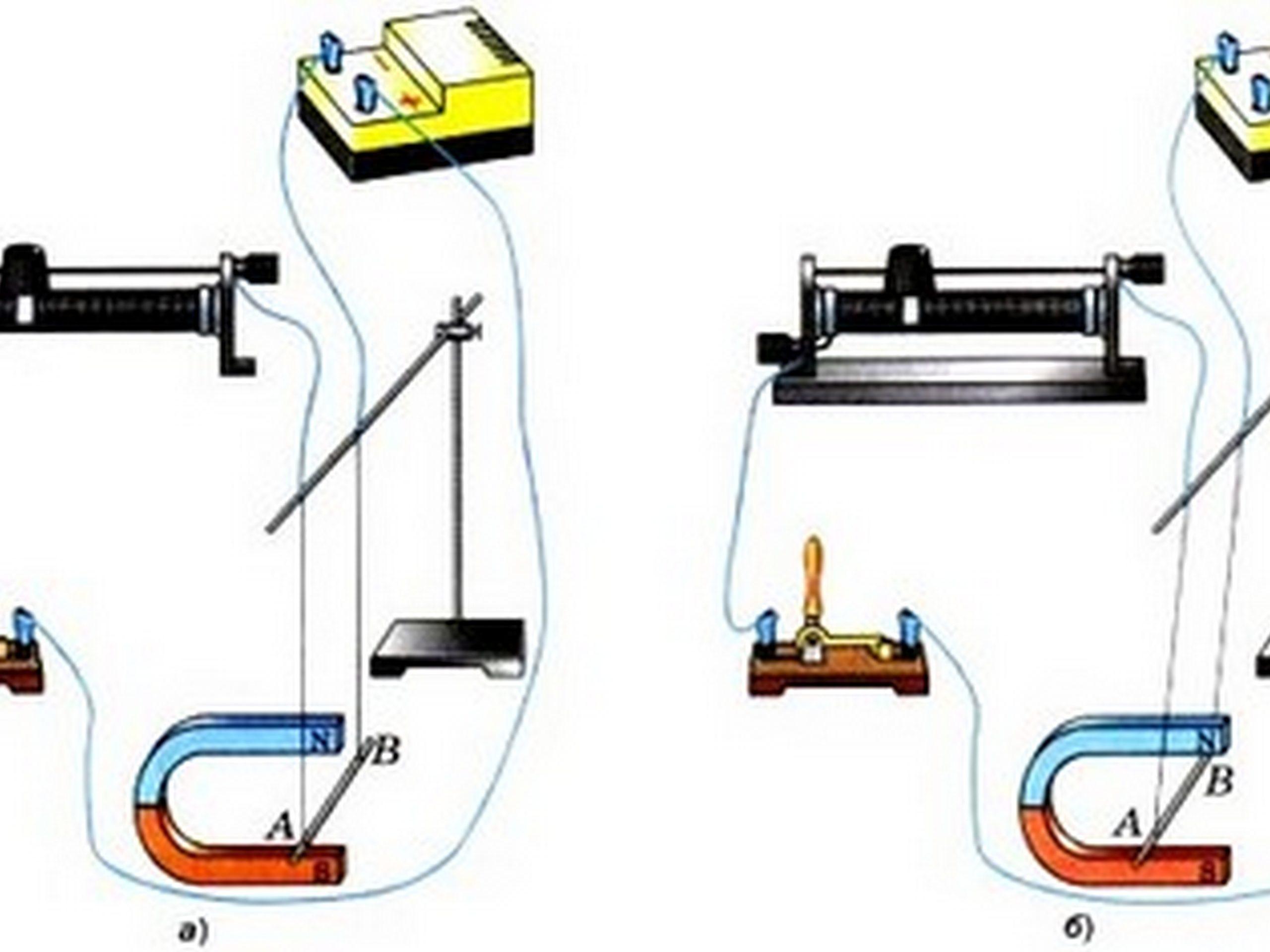 Сила Ампера и закон Ампера, что измеряют в амперах