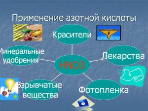 Где купить азотную кислоту в Москве